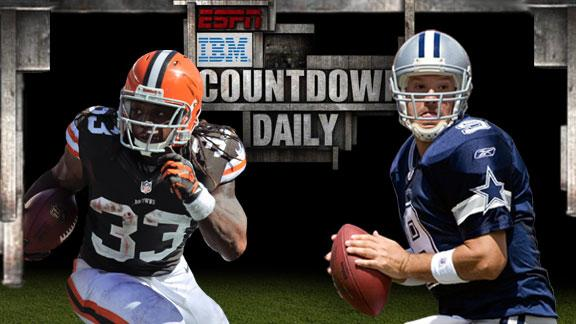 Video - Countdown Daily AccuScore: CLE-DAL