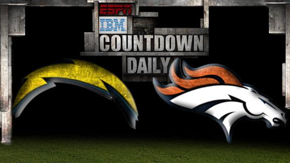 Video - Countdown Daily Prediction: Chargers-Broncos