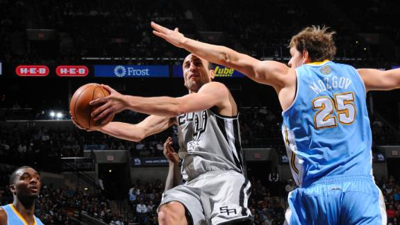 Spurs score season high in rout of Nuggets