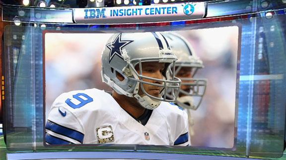 Video - Countdown Daily Insight: Cowboys Division Champs?