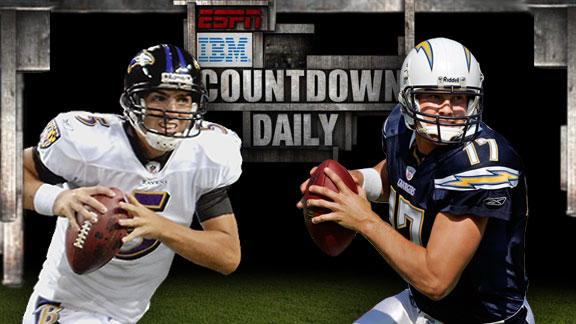 Video - Countdown Daily AccuScore: BAL-SD