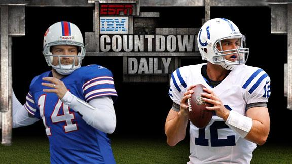 Video - Countdown Daily AccuScore: BUF-IND