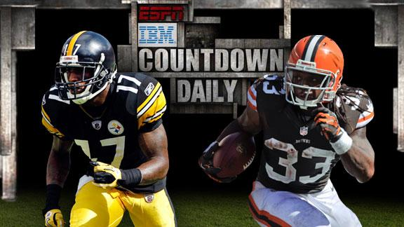 Video - Countdown Daily AccuScore: PIT-CLE