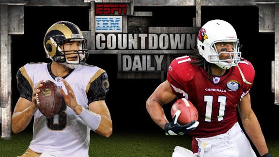Video - Countdown Daily AccuScore: STL-ARi