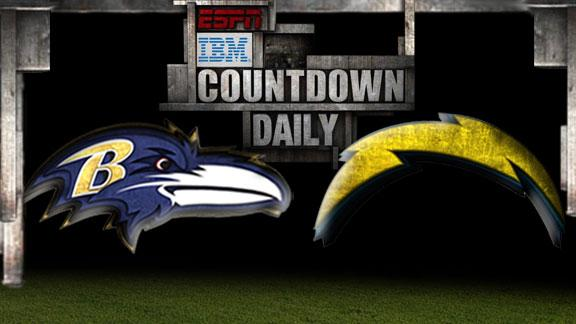 Video - Countdown Daily Prediction: Ravens-Chargers
