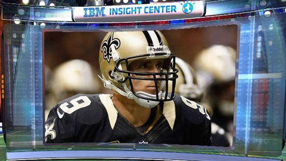 Video - Countdown Daily Insight: Saints Season Is Over