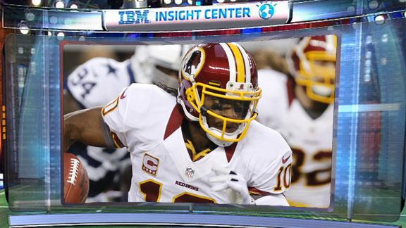 Video - Countdown Daily Insight: Redskins Are Playoff Bound
