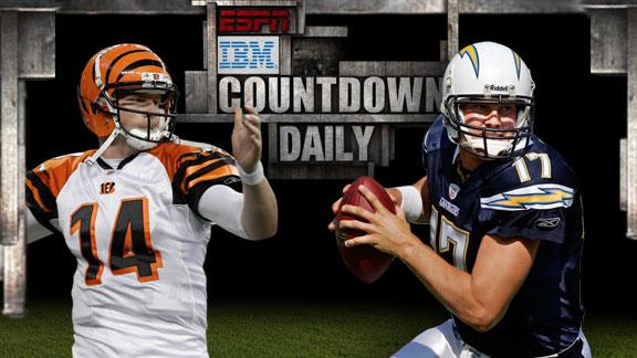 Video - Countdown Daily AccuScore: CIN-SD