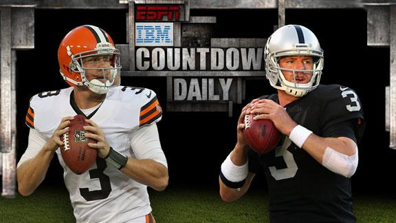 Video - Countdown Daily AccuScore: CLE-OAK