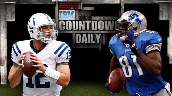 Video - Countdown Daily AccuScore: IND-DET