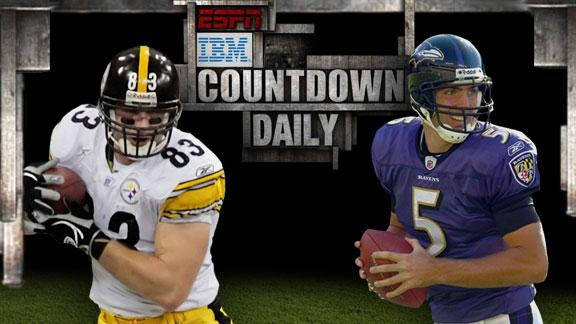 Video - Countdown Daily AccuScore: PIT-BAL