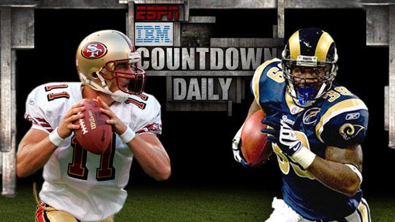Video - Countdown Daily AccuScore: SF-STL