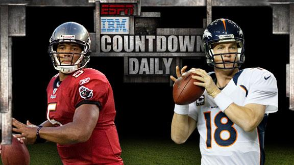 Video - Countdown Daily AccuScore: TB-DEN