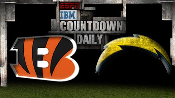 Video - Countdown Daily Prediction: Bengals-Chargers