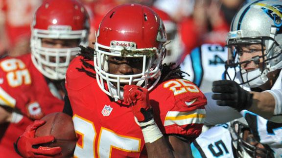 Video - Sunday Blitz: Panthers-Chiefs Recap