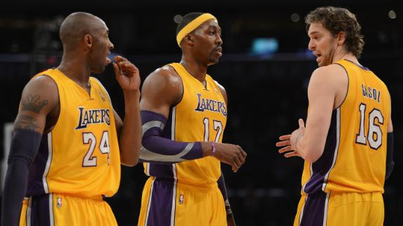 Video - How Much Trouble Are The Lakers In?