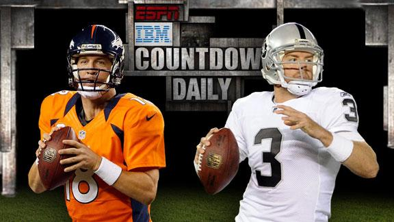 Video - Countdown Daily AccuScore: DEN-OAK