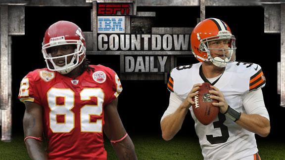 Video - Countdown Daily AccuScore: KC-CLE