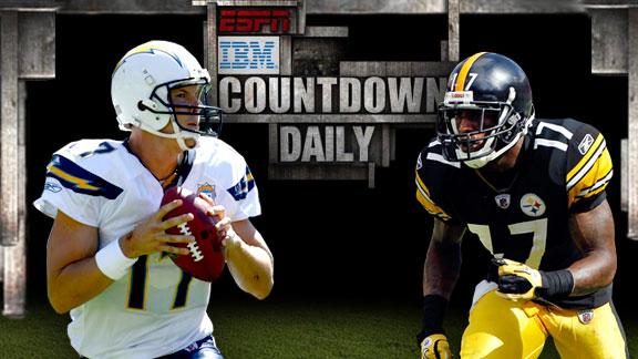 Video - Countdown Daily AccuScore: SD-PIT