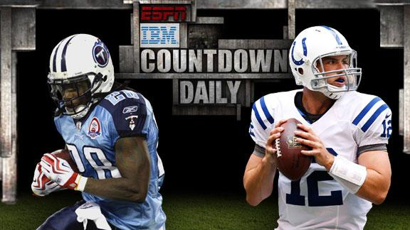 Video - Countdown Daily AccuScore: TEN-IND