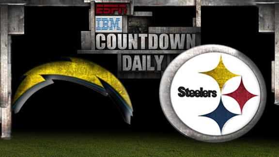 Video - Countdown Daily Prediction: Chargers-Steelers