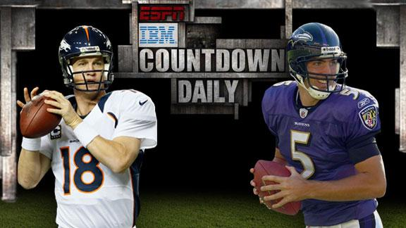 Video - Countdown Daily AccuScore: DEN-BAL