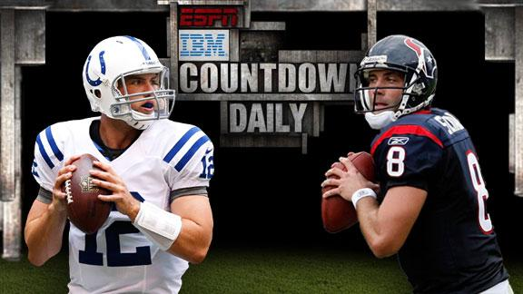 Video - Countdown Daily AccuScore: IND-HOU