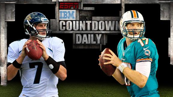 Video - Countdown Daily AccuScore: JAC-MIA