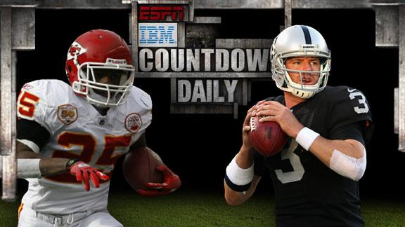 Video - Countdown Daily AccuScore: KC-OAK