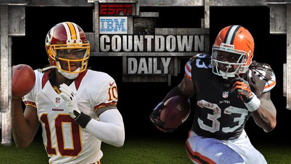 Video - Countdown Daily AccuScore: WSH-CLE