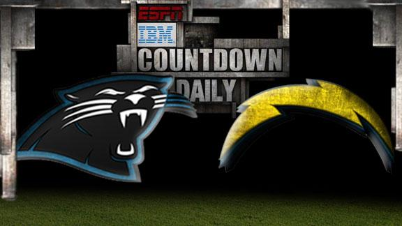 Video - Countdown Daily Prediction: Panthers-Chargers