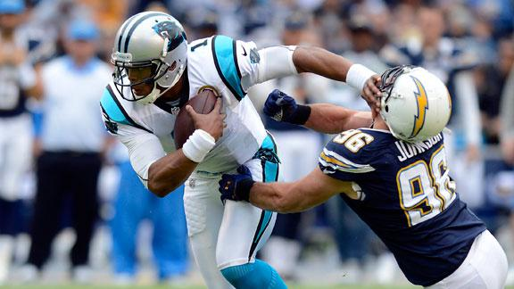 Wrap-up: Panthers 31, Chargers 7
