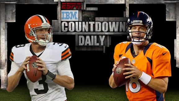 Video - Countdown Daily AccuScore: CLE-DEN