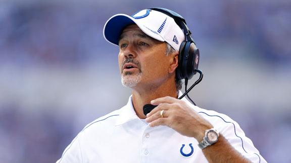 Video - Pagano's Effect On Colts