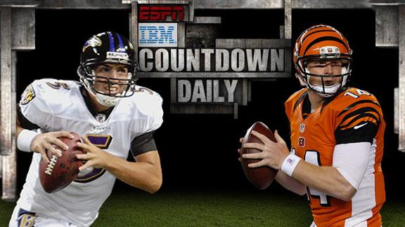 Video - Countdown Daily AccuScore: BAL-CIN