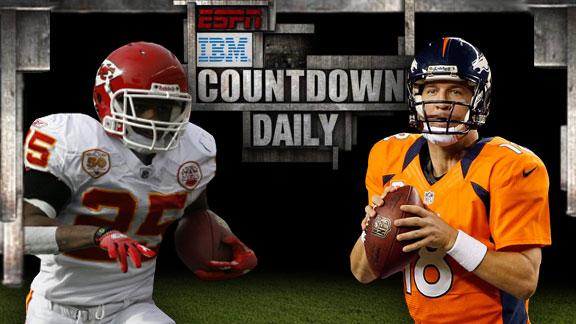 Video - Countdown Daily AccuScore: KC-DEN