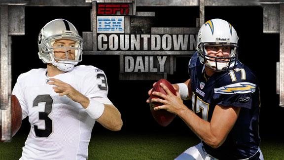 Video - Countdown Daily AccuScore: OAK-SD