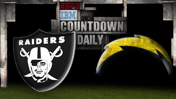 Video - Countdown Daily Prediction: Raiders-Chargers