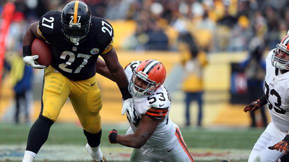 Video - Sunday Blitz: Browns-Steelers Recap