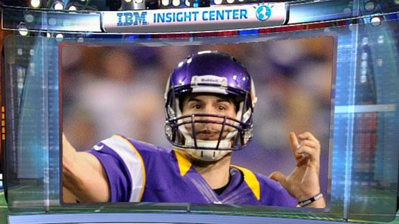 Video - Countdown Daily Insight: Vikings Unstoppable?