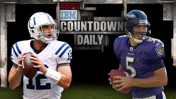 Video - Countdown Daily AccuScore: IND-BAL