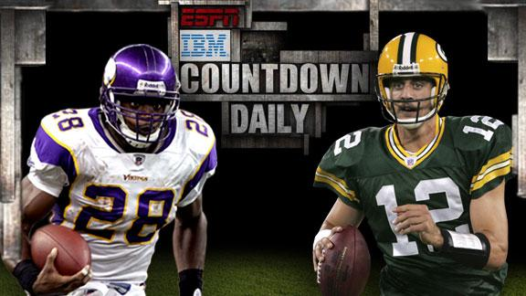 Video - Countdown Daily AccuScore: MIN-GB