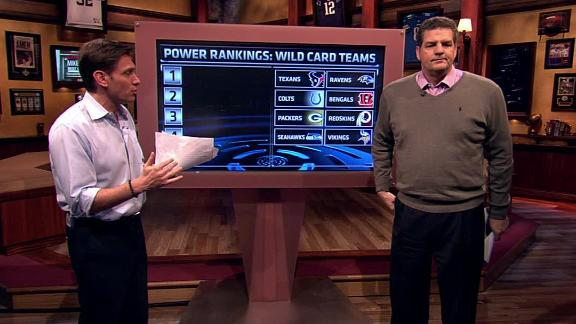 Ranking the wild-card teams' chances