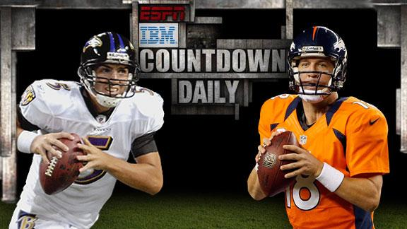 Video - Countdown Daily AccuScore: BAL-DEN