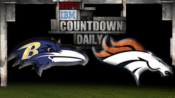 Ravens-Broncos tied going into fourth quarter