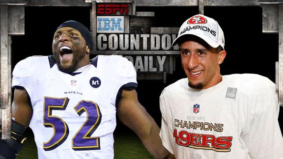 Video - Countdown Daily AccuScore: Super Bowl XLVII