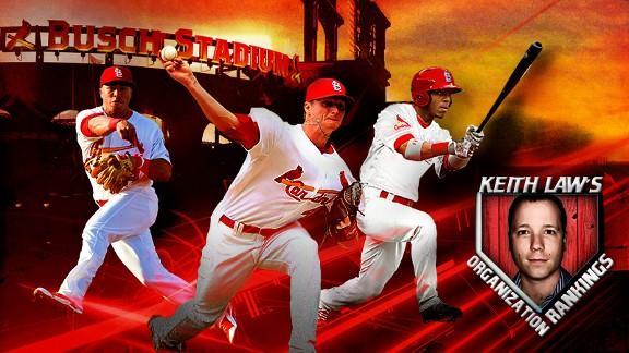 Video - Top Organizations In Baseball