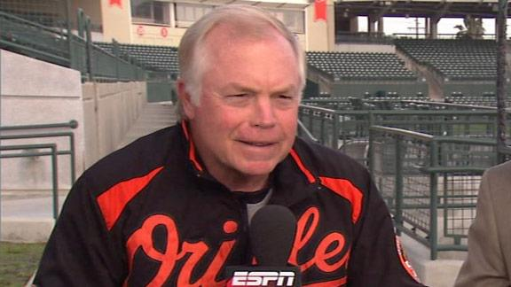 Video - Orioles In Spring
