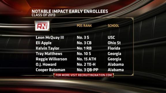 biggest college football player espn college stats