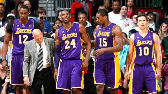 Video - Are The Lakers In Trouble?
